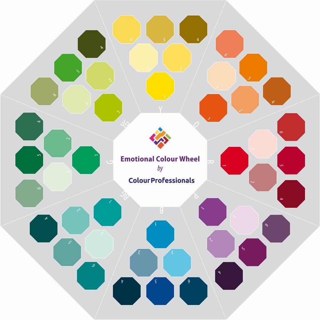Werkmateriaal voor kleuradviseurs